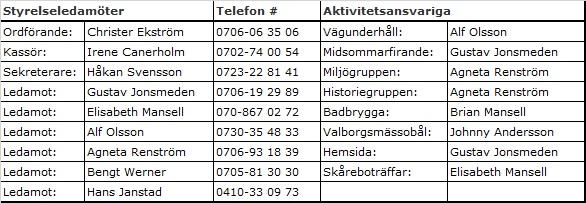 Styrelse inkl. tele